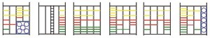 Colour coded round steel bars panel choice