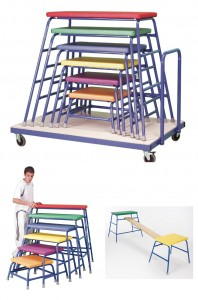 Agility Tables - Nesting Tables